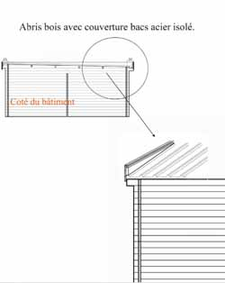 notice et explication de montage des garages en bois. Black Bedroom Furniture Sets. Home Design Ideas